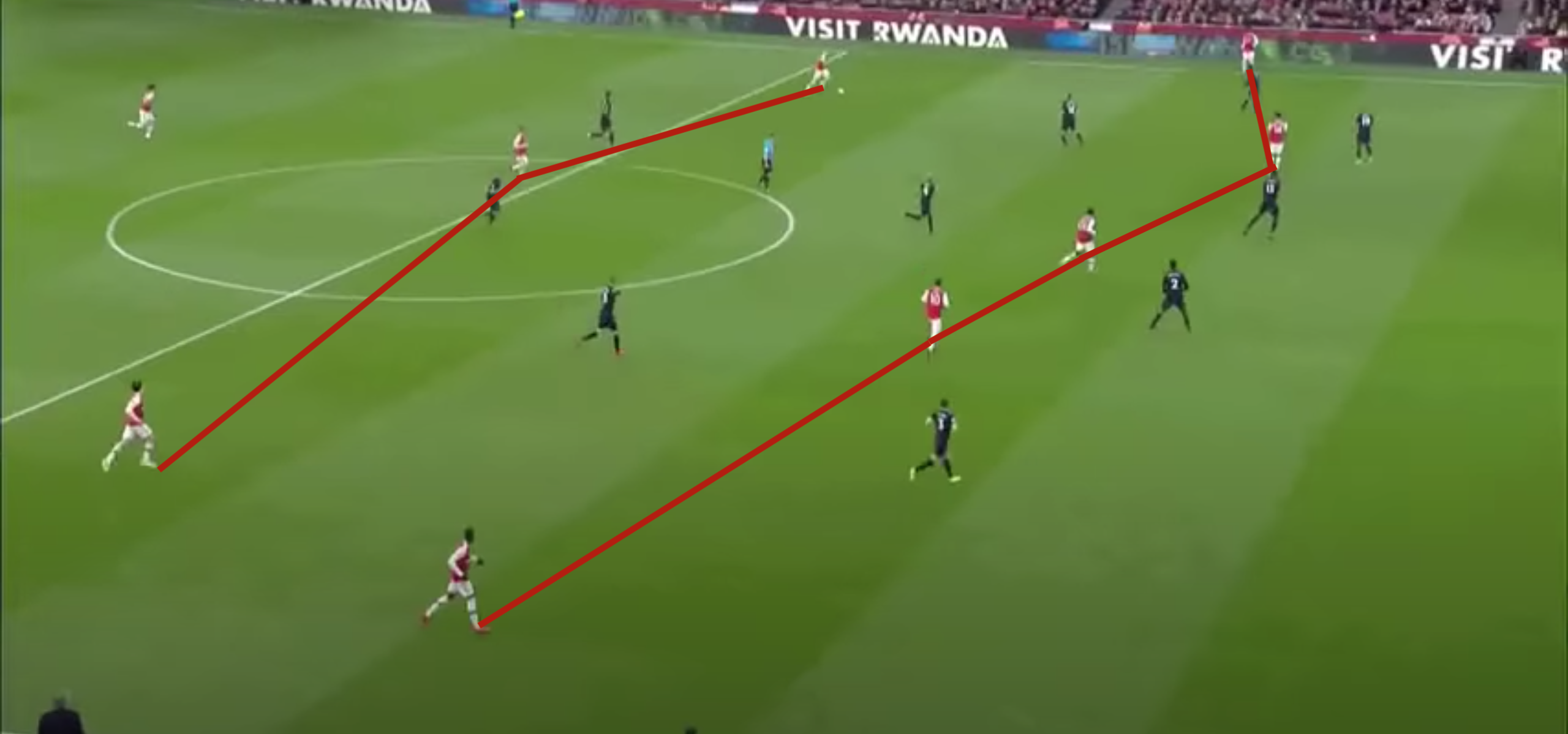 Nicolas Pepe: How can Mikel Arteta get the best from him next season - tactical analysis tactics