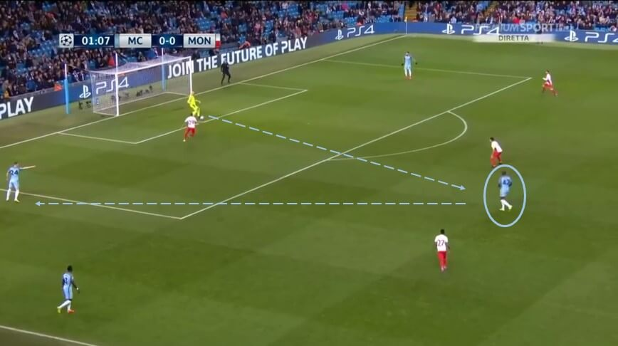 UEFA Champions League 2016/17: Manchester City vs Monaco - tactical analysis tactics
