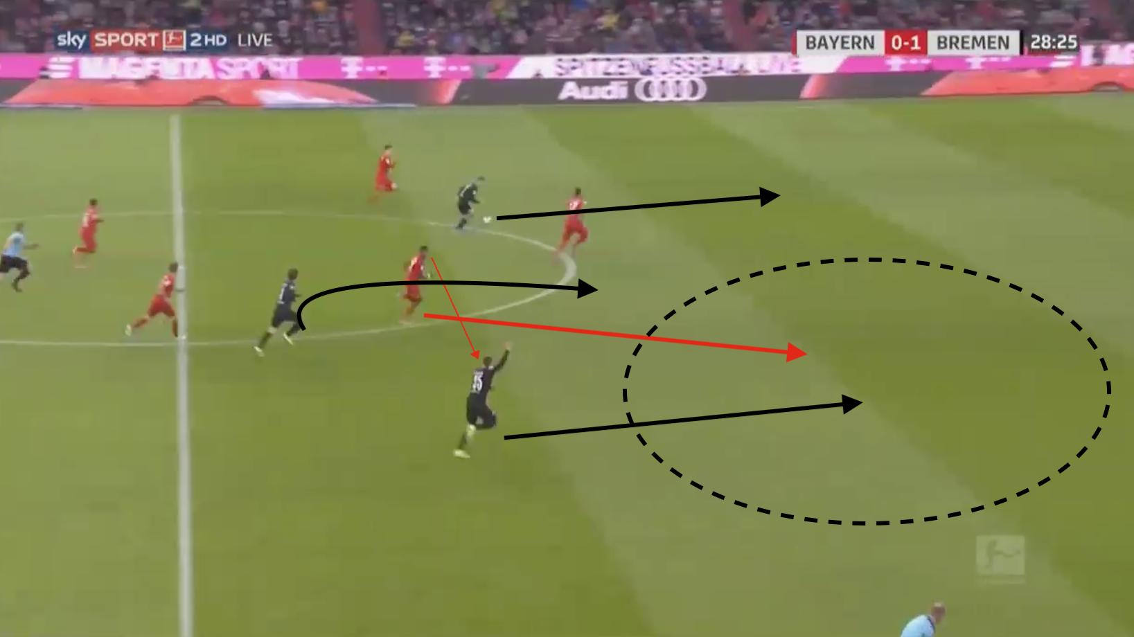 David Alaba 2019/20 - scout report tactical analysis tactics
