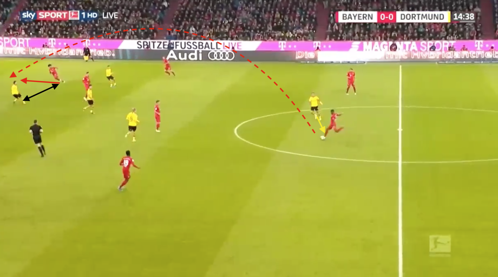 David Alaba 2019/20 - scout report tactical analysis tactics