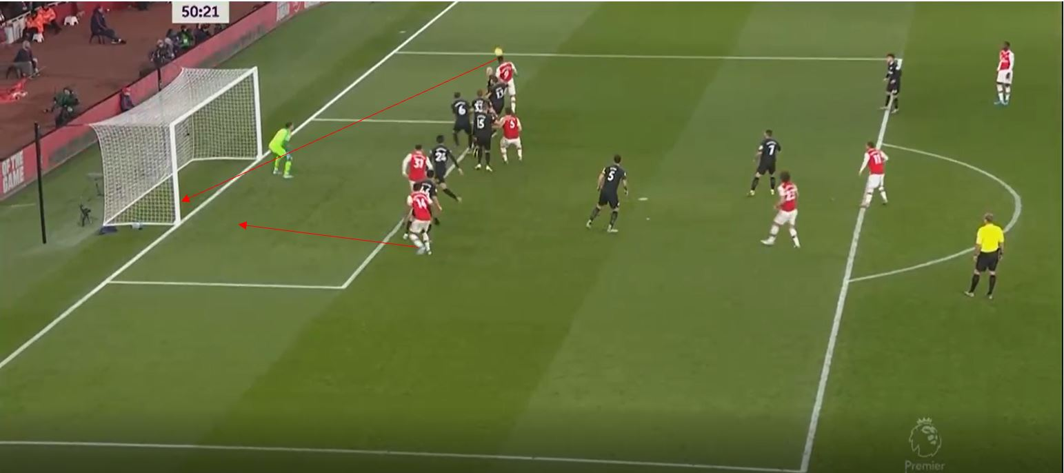Premier League 2019/20: Offensive set piece trends- tactical analysis tactics