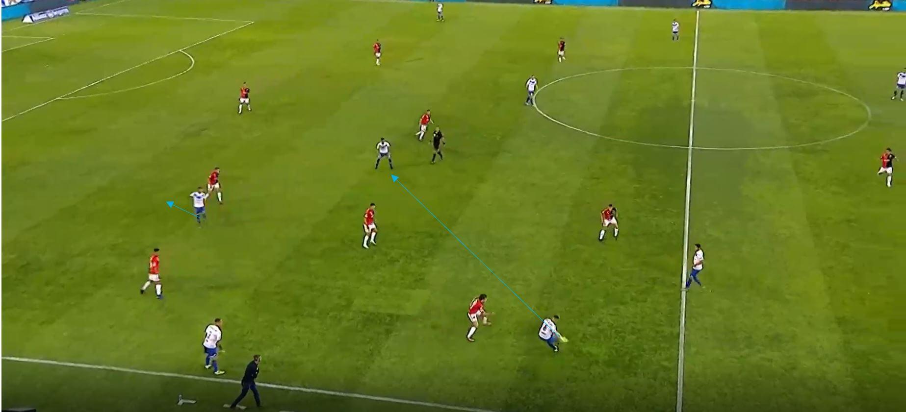 Head coach analysis: Gabriel Heinze tactical analysis tactics