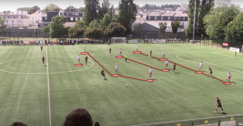 Jersey Bulls: Unbeaten tactical analysis tactics