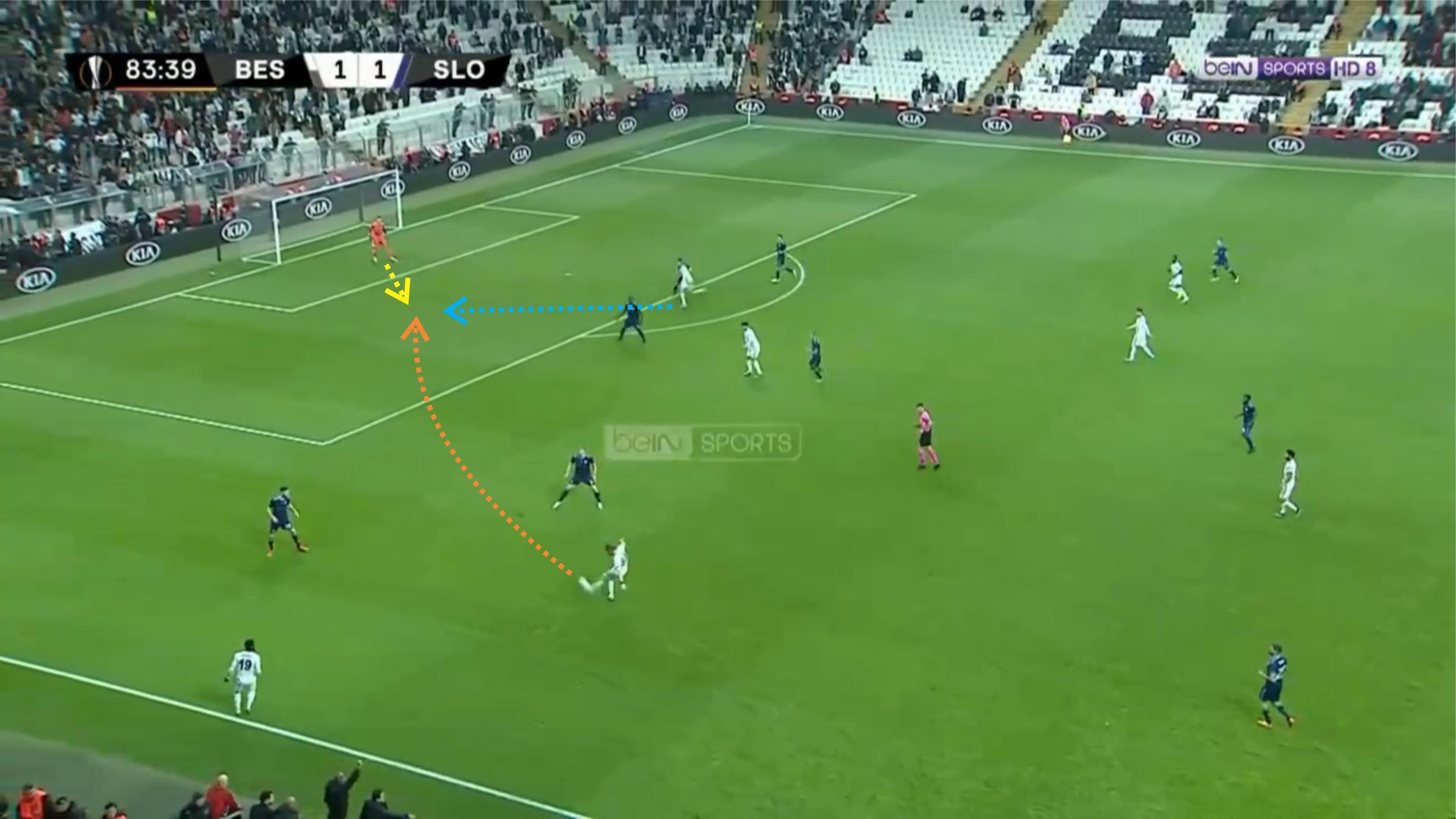 Dominik Greif 2019/20 - scout report - tactical analysis tactics