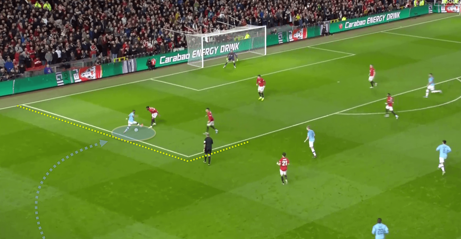 Tactical Theory: Attacking with inverted wingers - tactics
