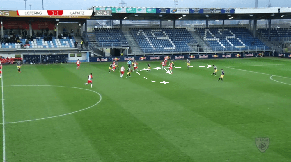 Bo Svensson at Liefering 2019/20 - tactical analysis tactics