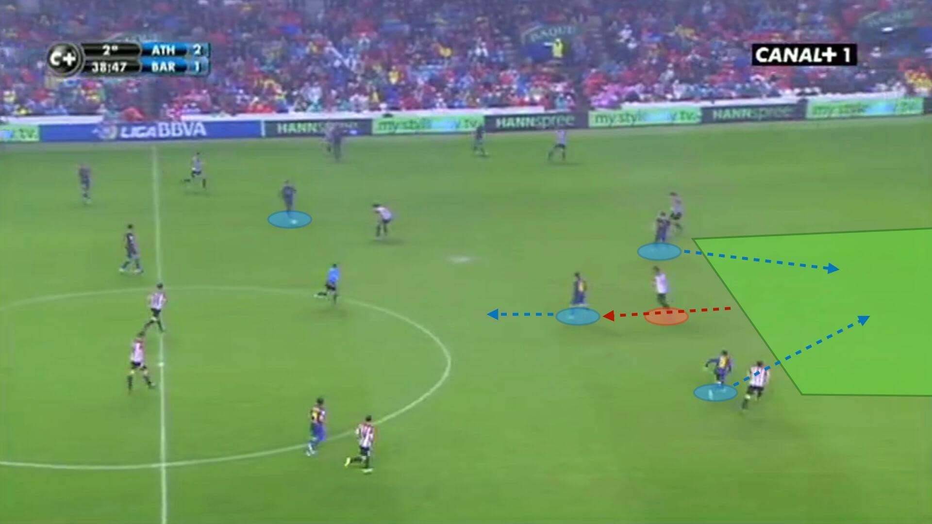Bielsa vs Guardiola: Athletic Club vs Barcelona from 2011/12 tactical analysis tactics