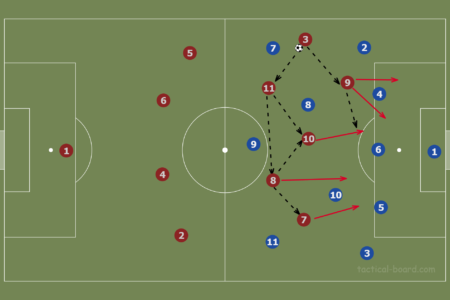 PSG UEFA Champions League tactical analysis tactics