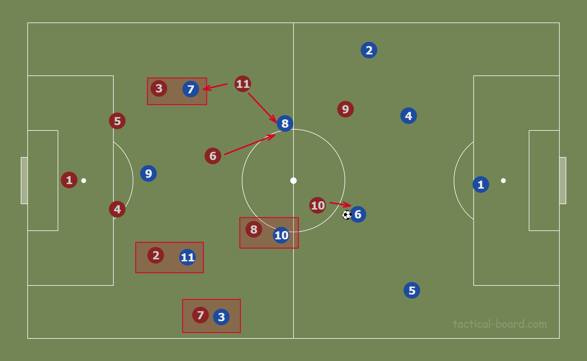 PSG UEFA Champions League tactical analysis tactics