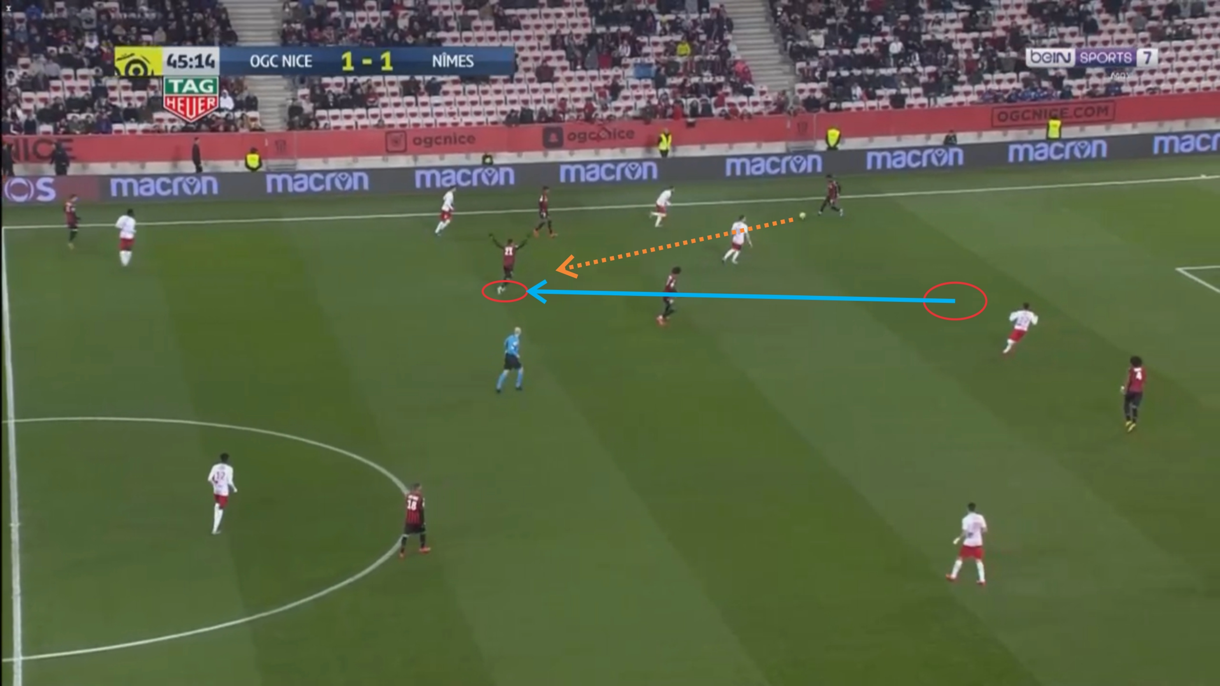 Patrick Vieira at Nice 2019/20 - tactical analysis tactics