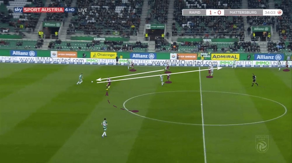Mattersburg 2019/20: Their defensive tactics and issues - scout report - tactical analysis