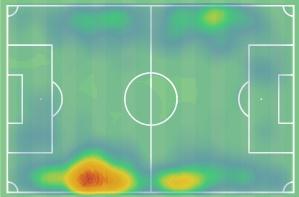 Josha Vagnoman 2019/20 - scout report tactical analysis tactics