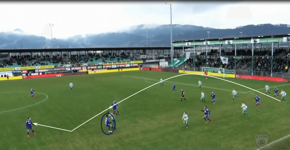 Johannes Handl 2019/20 - scout report - tactical analysis tactics