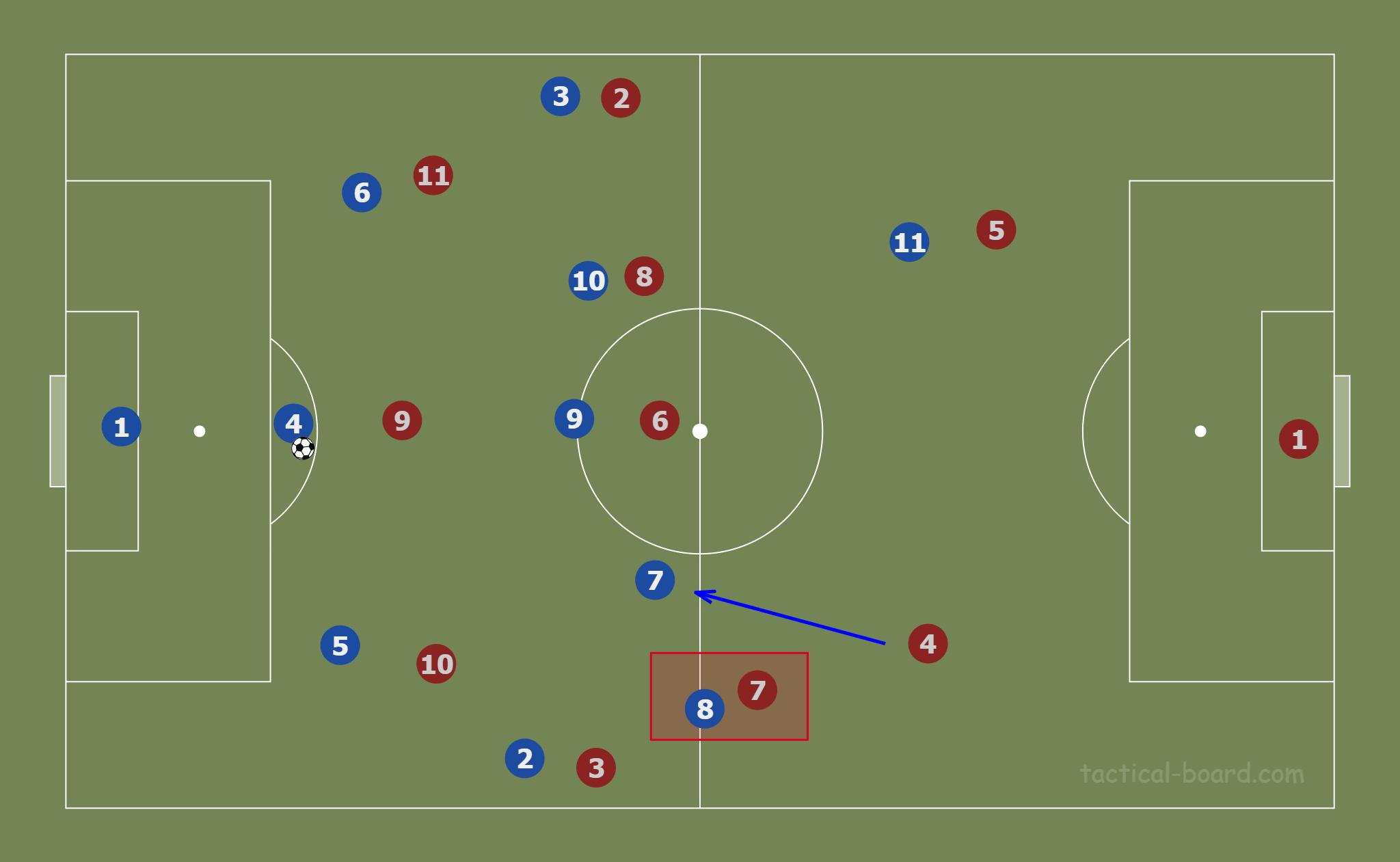 Liverpool Premier League tactical analysis tactics scout report