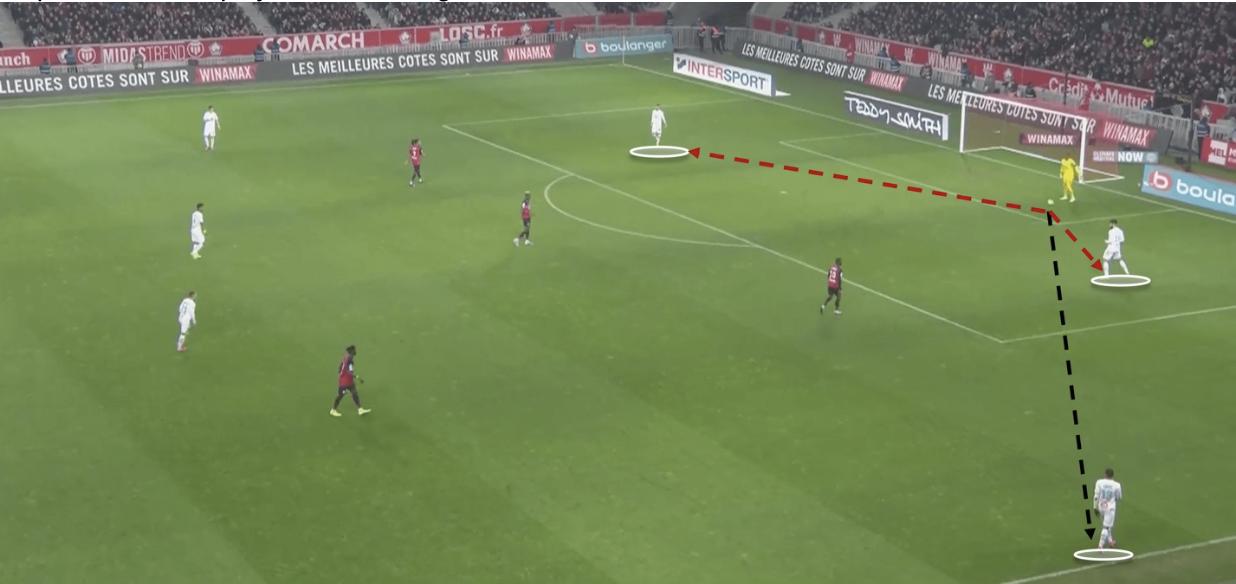 Andre Villas Boas The First season at Marseille tactical analysis tactics