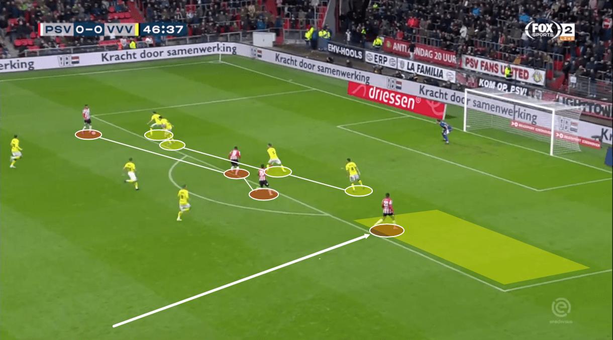 Denzel Dumfries 2019/20 - scout report - tactical analysis tactics
