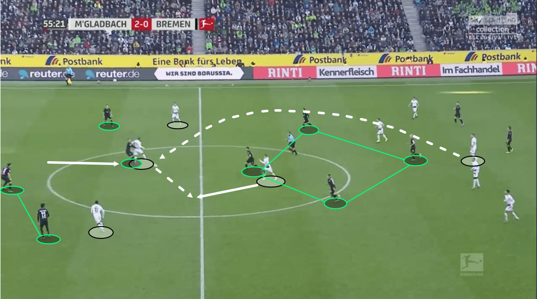 Laszlo Benes 2019/20 - scout report - tactical analysis tactics