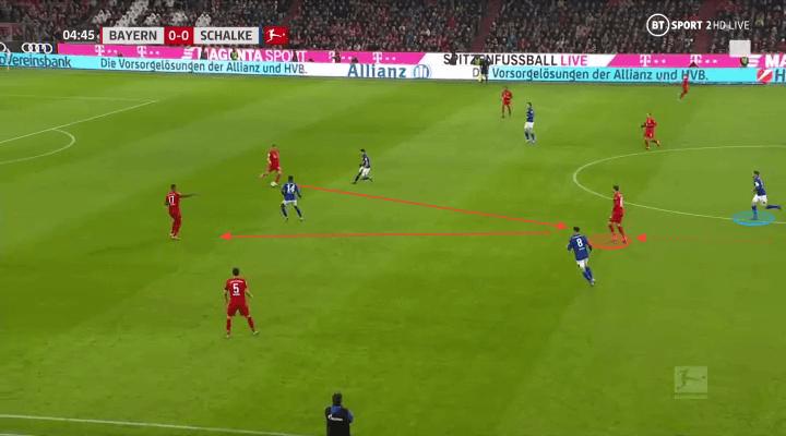 Leon Goretzka 2019/20 - scout report - tactical analysis tactics