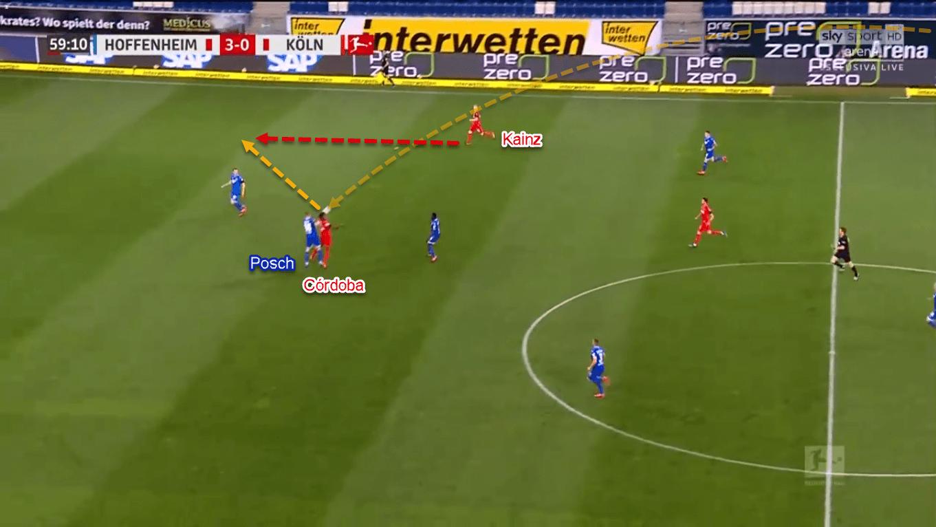Bundesliga 2019/20: Hoffenheim vs Koln - Tactical Analysis Tactics