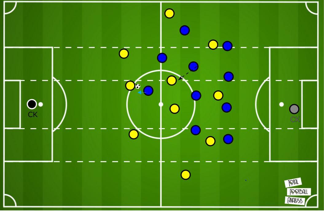 Bundesliga 2019/20: Borussia Dortmund vs Schalke- tactical preview tactics
