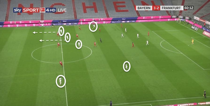 Bundesliga 2019/20: Bayern Munich vs Eintracht Frankfurt - tactical analysis tactics