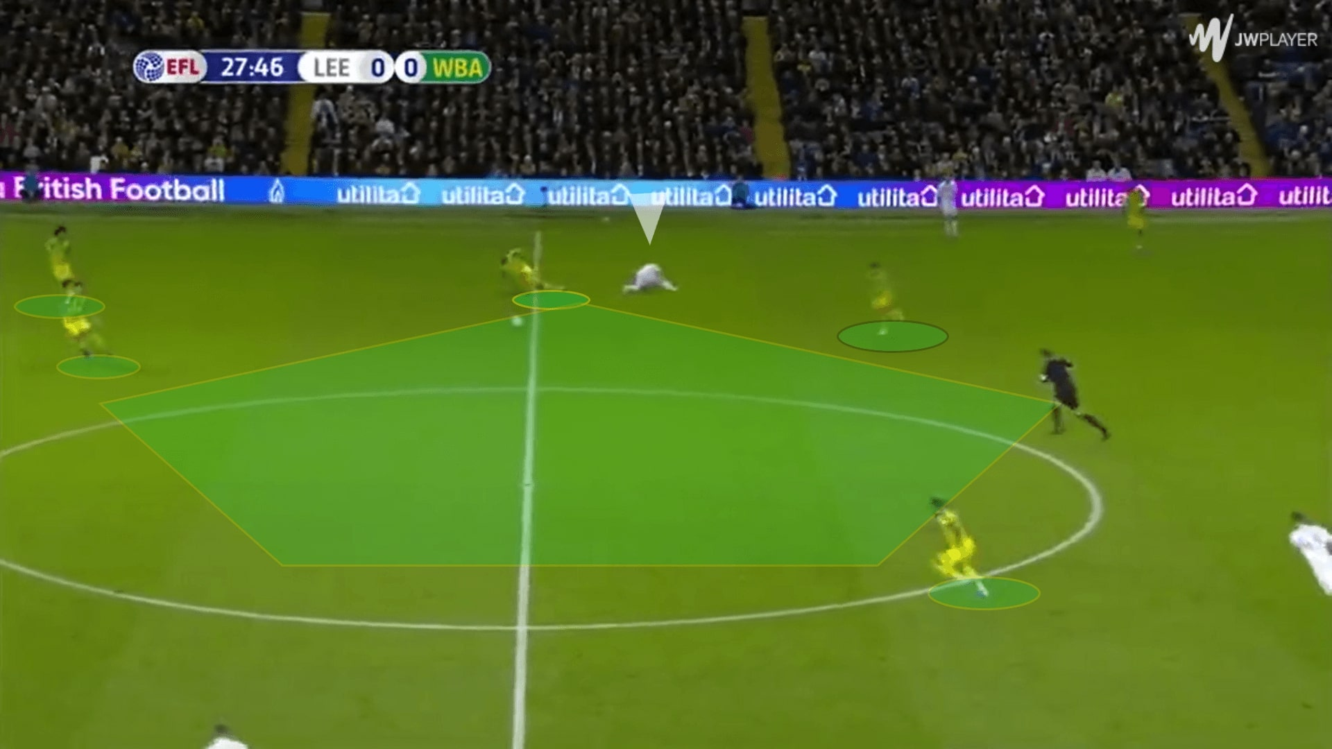 Leeds United 2019/20: their transition phases - scout report - tactical analysis tactics