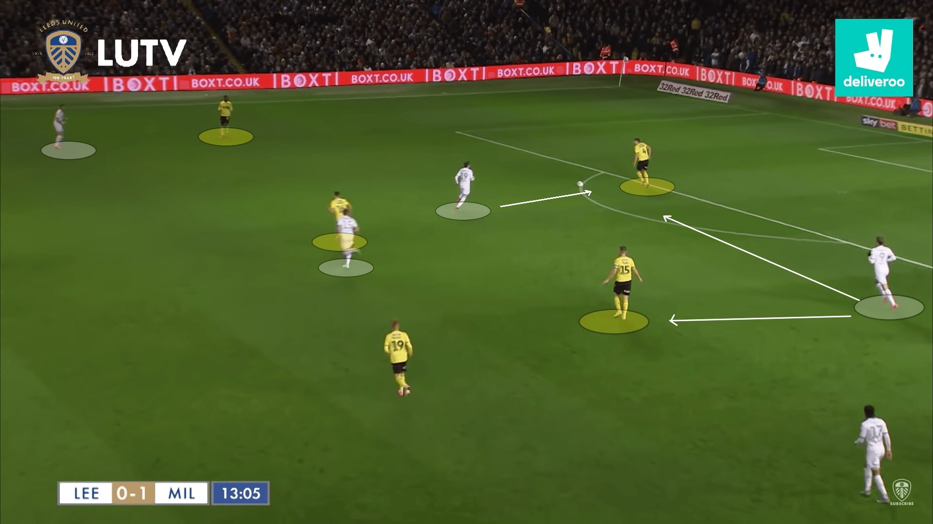Leeds United 2019/20: their pressing and defence - scout report - tactical analysis tactics