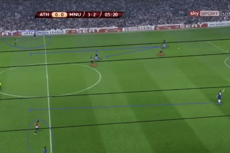 UEFA Europa League 2011/12: Athletic Bilbao vs Manchester United - tactical analysis tactics