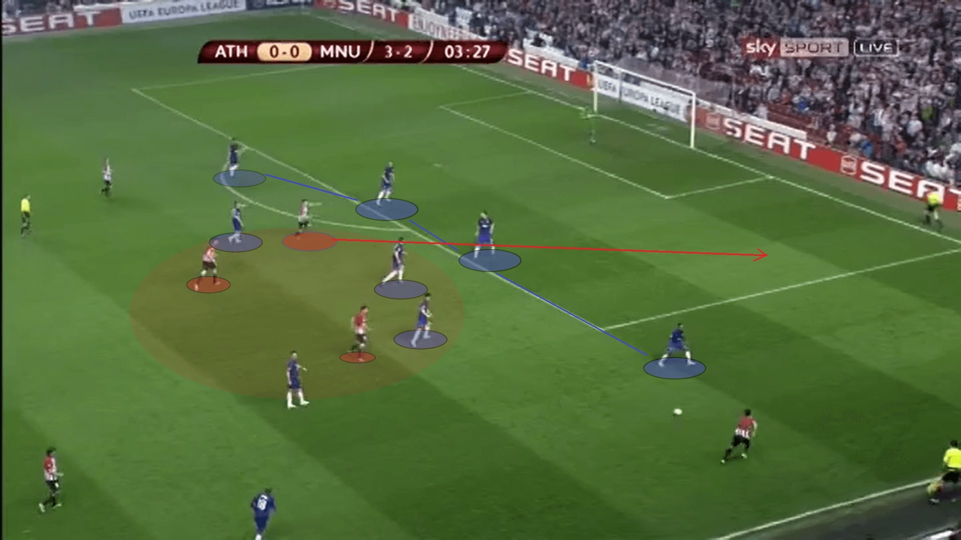 UEFA Europa League 2011/12: Athletic Bilbao vs Manchester United - tactical analysis tactics