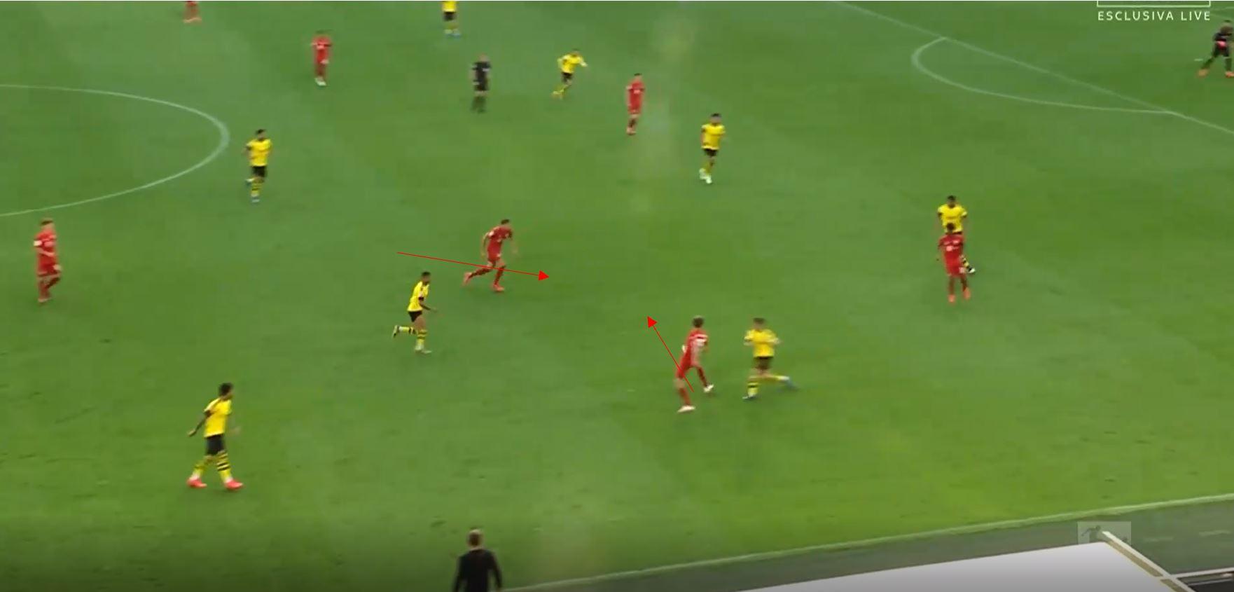 Bundesliga 2019/20: Borussia Dortmund vs Bayern Munich- tactical analysis tactics