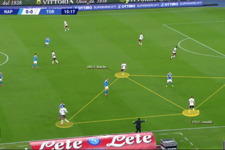 Torino 2019/20: What is the reason behind their drop in performance? - scout report tactical analysis tactics