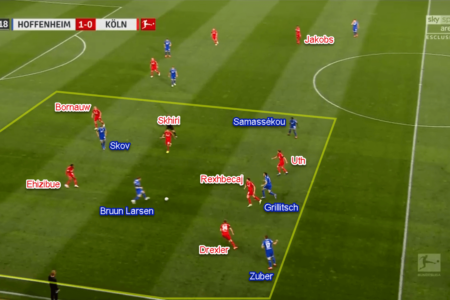 Bundesliga 2019/20: Hoffenheim vs Koln - Tactical Analysis Tactics