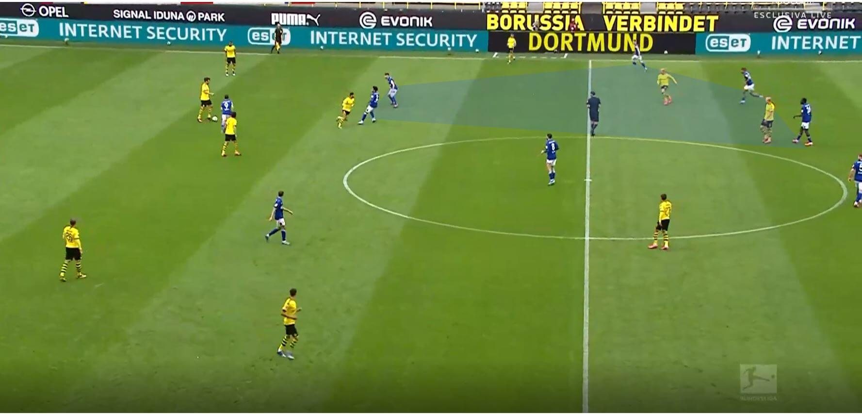 Bundesliga 2019/20: Borussia Dortmund vs Schalke- tactical analysis tactics
