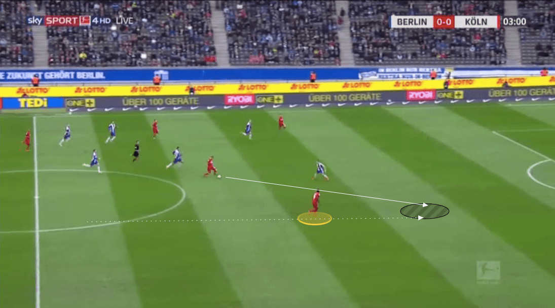 Bundesliga 2019/20: The Bundesliga Preview Part 2 - tactical analysis tactics