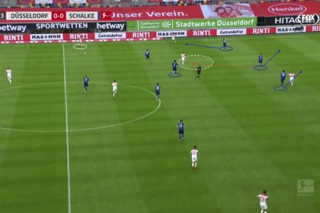 Bundesliga 2019/20: Düsseldorf vs Schalke - tactical analysis tactics