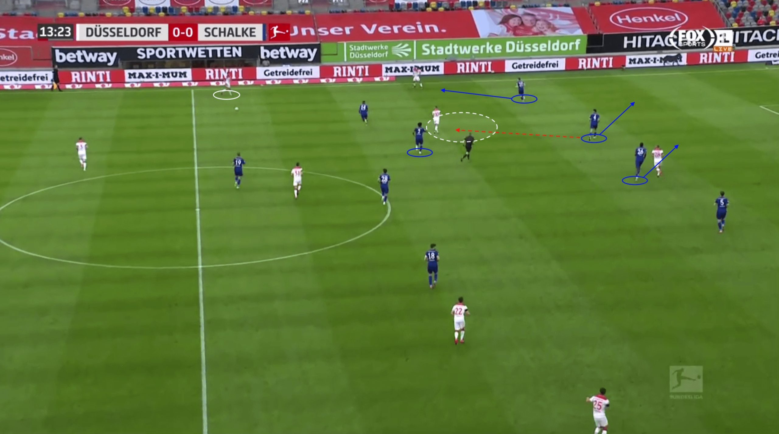 Bundesliga 2019/20: Düsseldorf vs Schalke - tactical analysis tactics