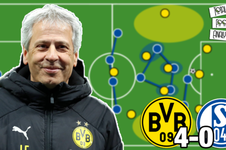 Video: Borussia Dortmund vs Schalke 04 - tactical analysis tactics