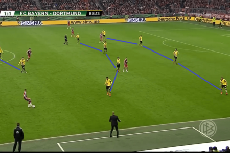 DFB Pokal 2015: Bayern vs Dortmund - tactical analysis tactics