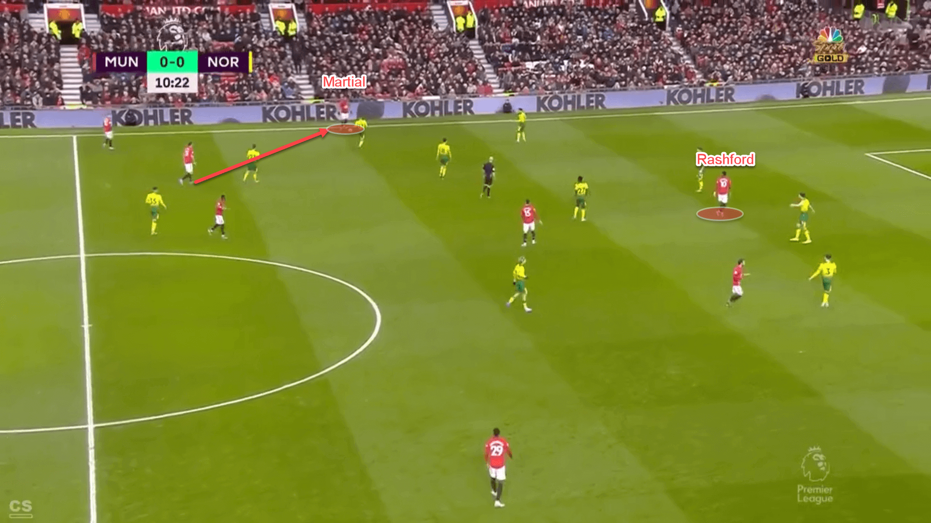 The benefits of both Anthony Martial and Marcus Rashford starting for Manchester United - tactical analysis tactics