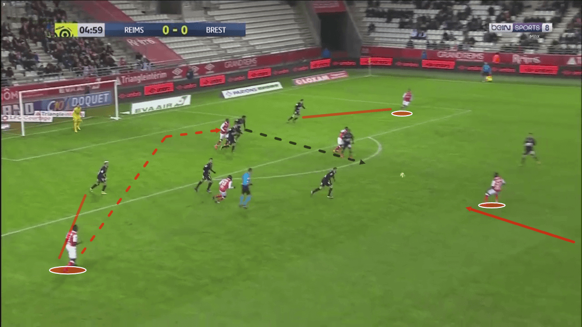 Moreto Cassamá 2019/20 - scout report - tactical analysis tactics