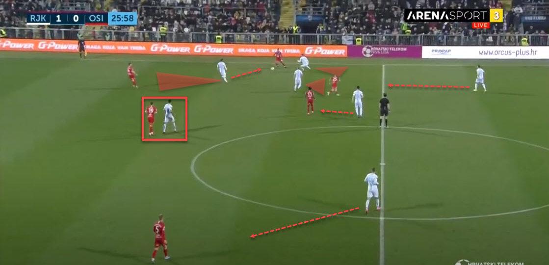 Simon Rozman at Rijeka 2019/20 - tactical analysis - tactics