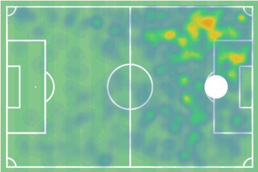 Karim Adeyemi: The Electrifying Salzburg Wonderkid - scout report- tactical analysis tactics