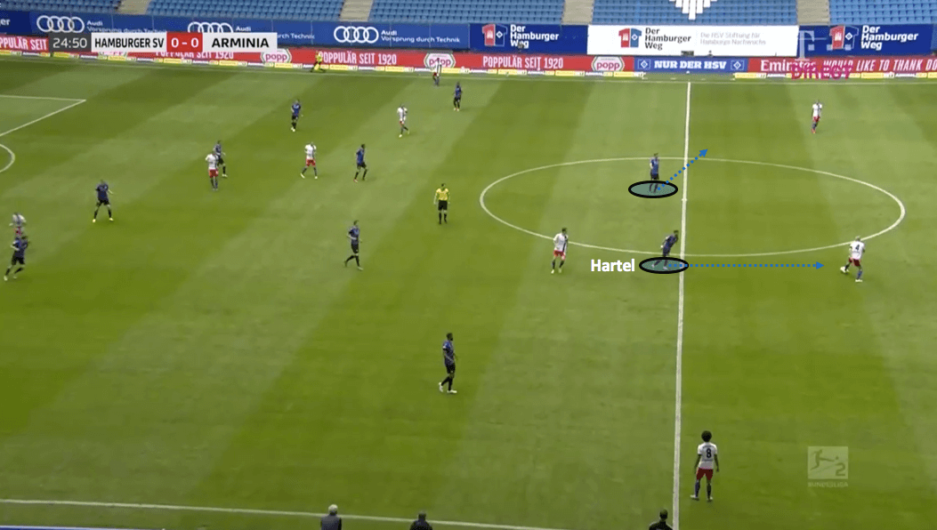2. Bundesliga 2019/20: Hamburger SV vs Arminia Bielefeld - tactical analysis tactics