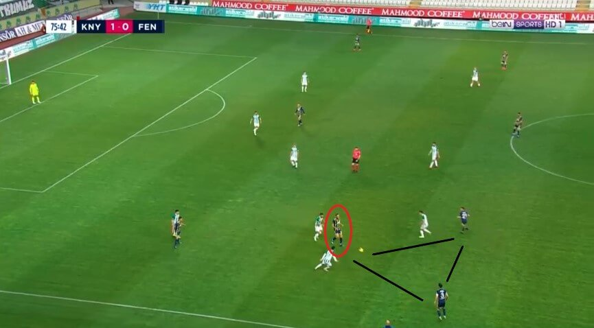 Vedat Muriqi at Fenerbache 2019/2020 - scout report - tactical analysis tactics