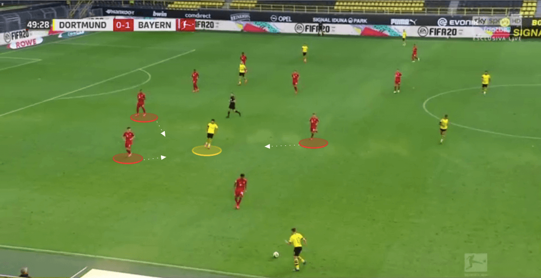 Tactical Theory: Using the half-spaces to progress the ball - tactical analysis tactics