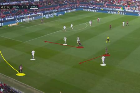 Pervis Estupiñán 2019/20 - scout report tactical analysis tactics