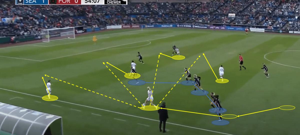 Lindsey Horan 2019 - scout report - tactical analysis tactics