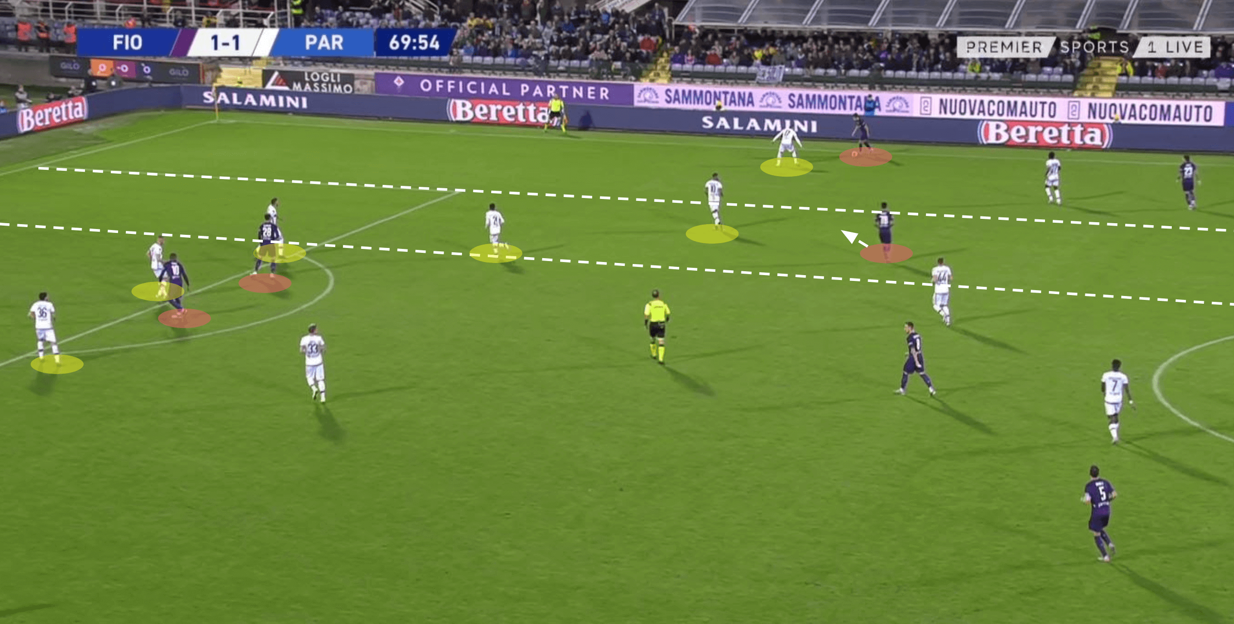 Federico Chiesa 2019/20 - scout report tactical analysis tactics
