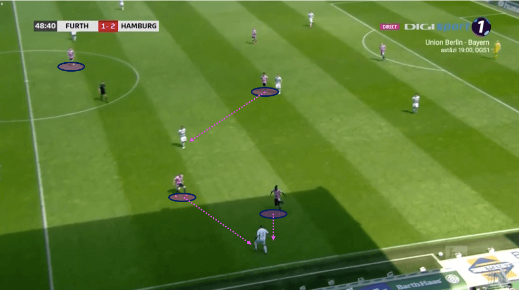 2. Bundesliga 2019/20: Greuther Fürth vs Hamburger SV - tactical analysis tactics