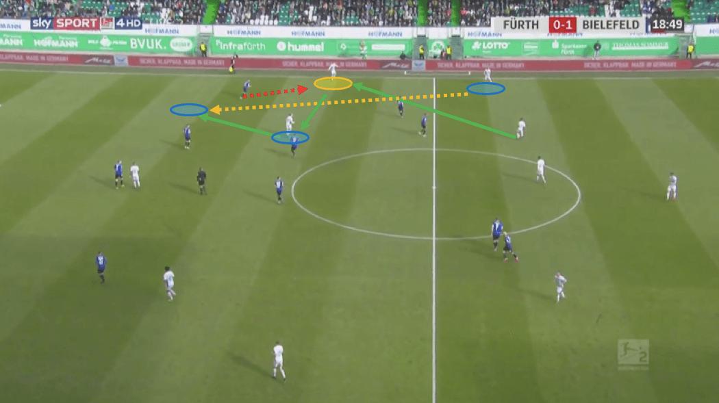 Branimir Hrgota 2019/20 - scout report - tactical analysis tactics
